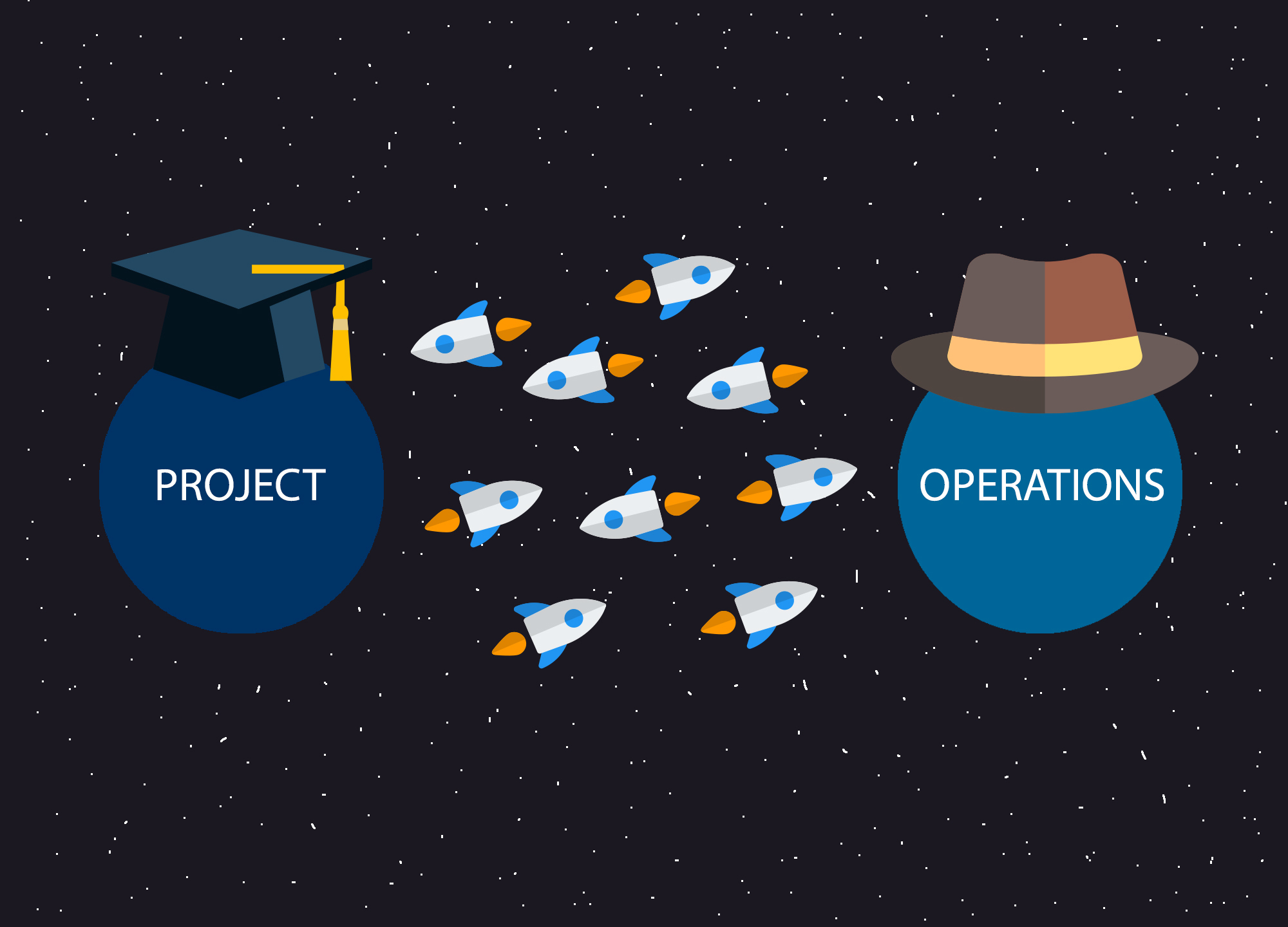 How do Operations Management similar or differ to Project Management?